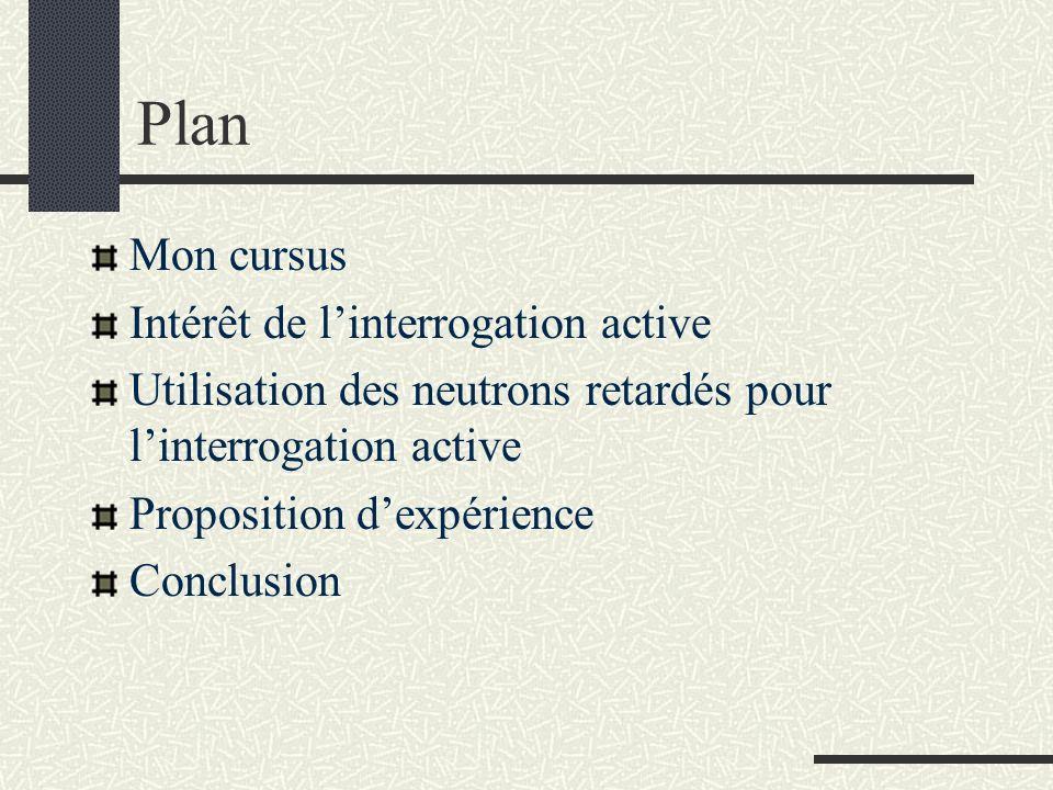 Plan Mon cursus Intérêt de l'interrogation active