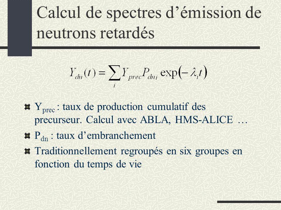Calcul de spectres d'émission de neutrons retardés