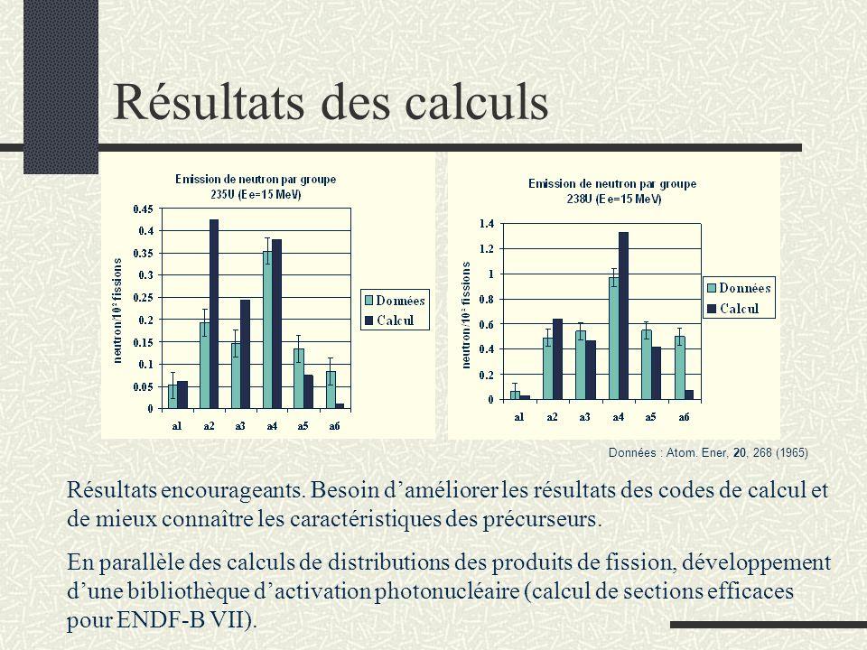 Résultats des calculs Données : Atom. Ener, 20, 268 (1965)