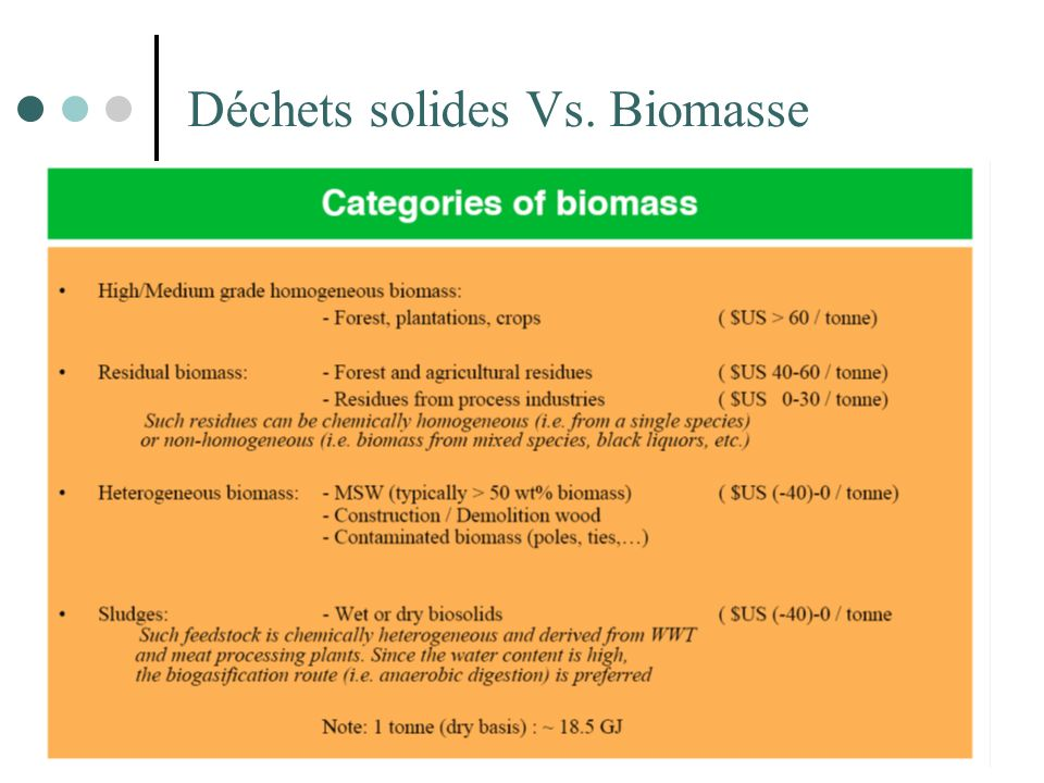 Déchets solides Vs. Biomasse