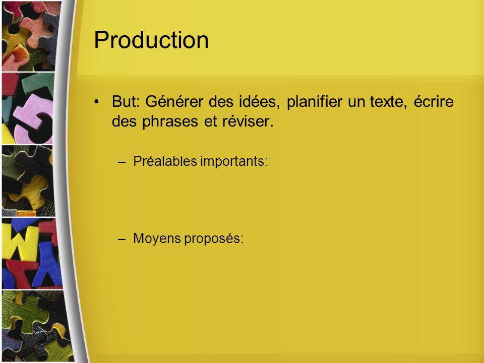 Production But: Générer des idées, planifier un texte, écrire des phrases et réviser. Préalables importants: