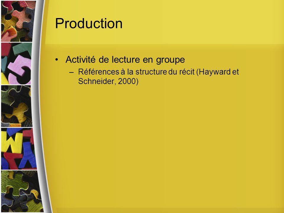 Production Activité de lecture en groupe