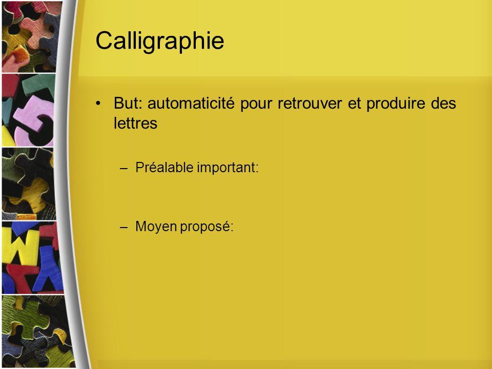 Calligraphie But: automaticité pour retrouver et produire des lettres