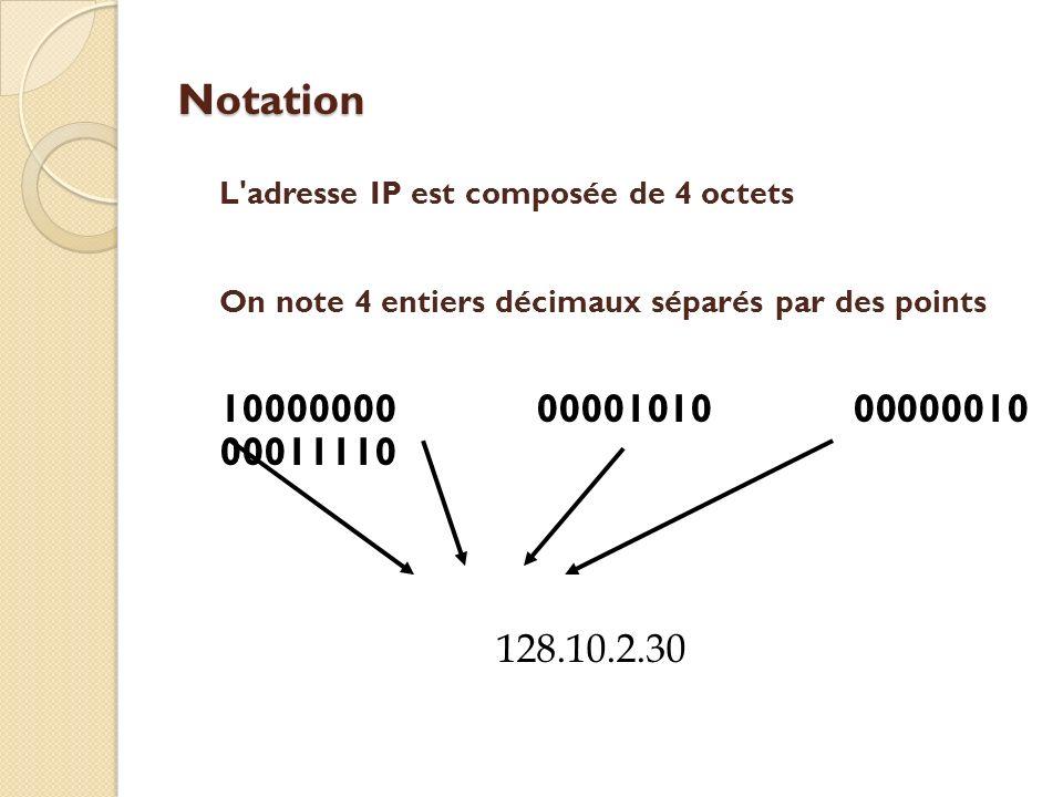 Notation L adresse IP est composée de 4 octets. On note 4 entiers décimaux séparés par des points.