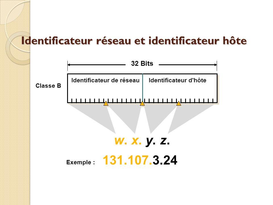 Identificateur réseau et identificateur hôte