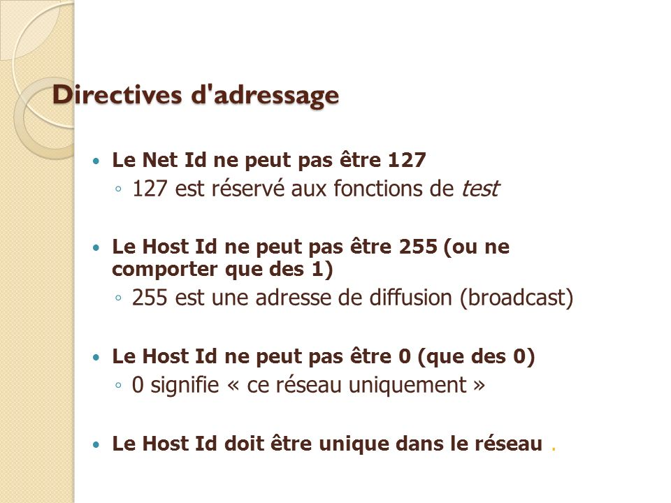 Directives d adressage