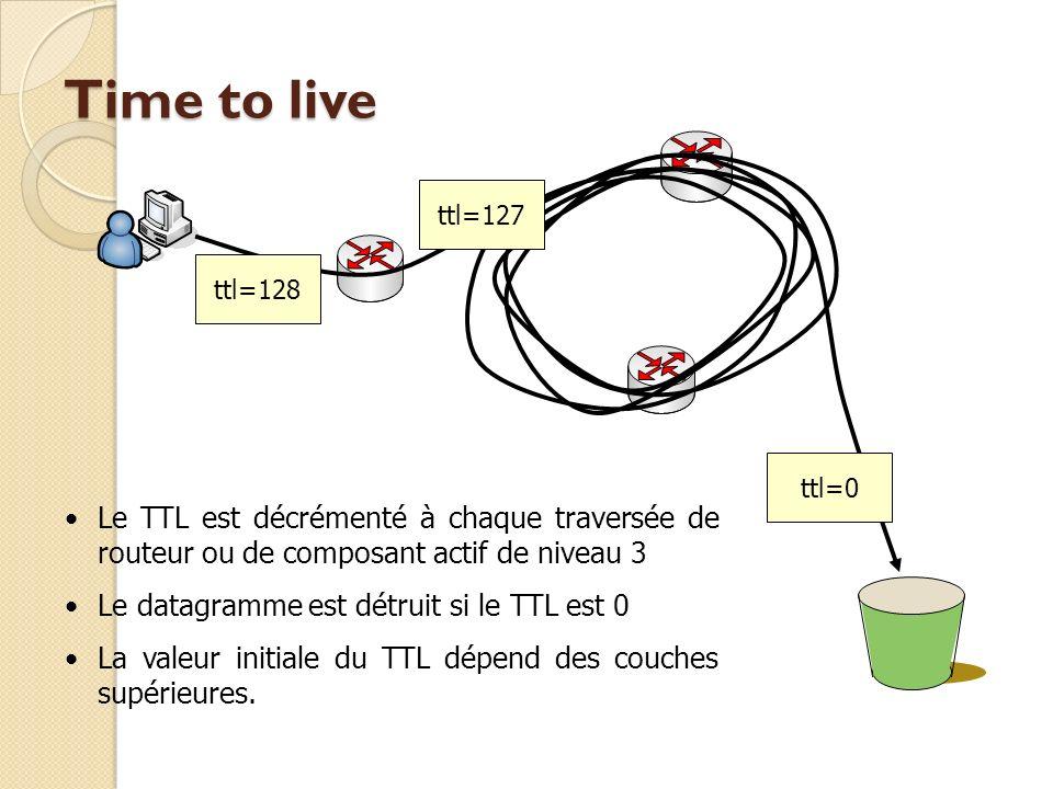 Time to live ttl=127. ttl=128. ttl=0. Le TTL est décrémenté à chaque traversée de routeur ou de composant actif de niveau 3.