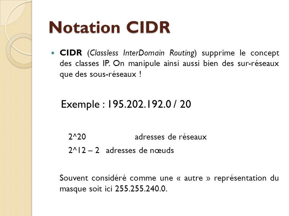 Notation CIDR Exemple : 195.202.192.0 / 20 2^20 adresses de réseaux