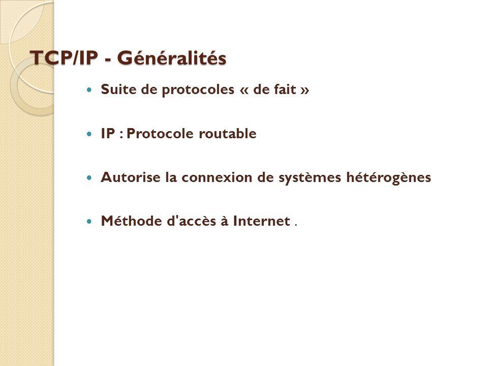 TCP/IP - Généralités Suite de protocoles « de fait »