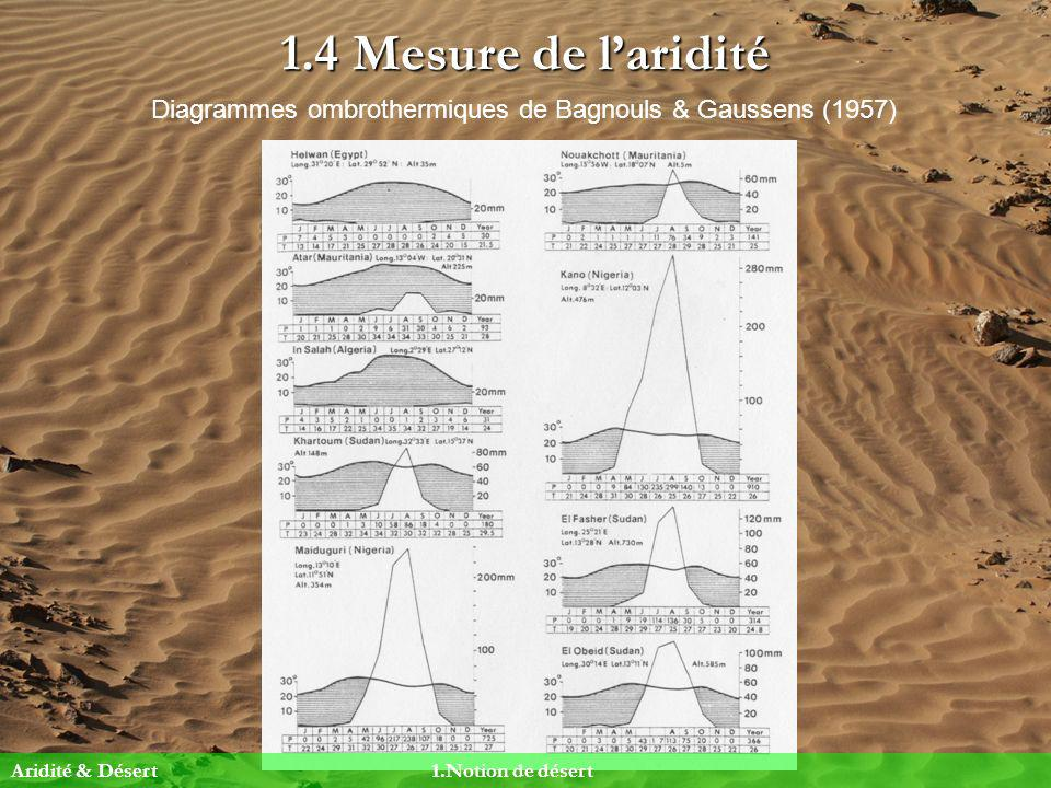 1.4 Mesure de l'aridité Diagrammes ombrothermiques de Bagnouls & Gaussens (1957) Aridité & Désert 1.Notion de désert.
