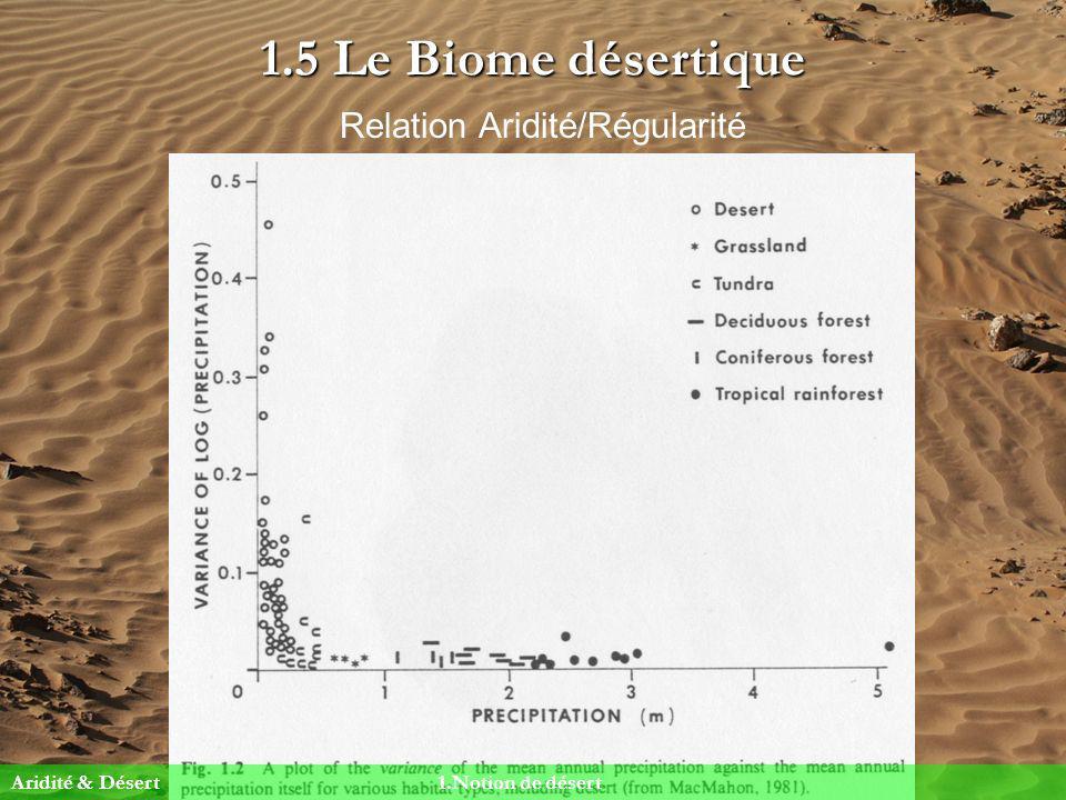 1.5 Le Biome désertique Relation Aridité/Régularité