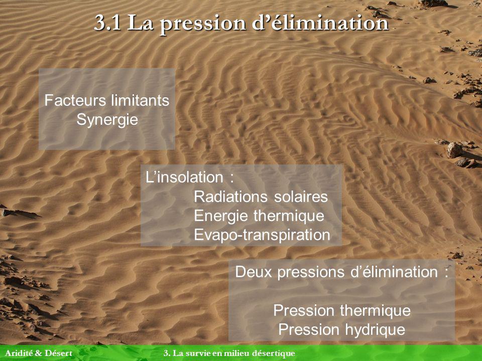 3.1 La pression d'élimination