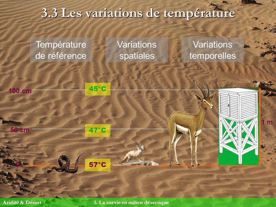 3.3 Les variations de température