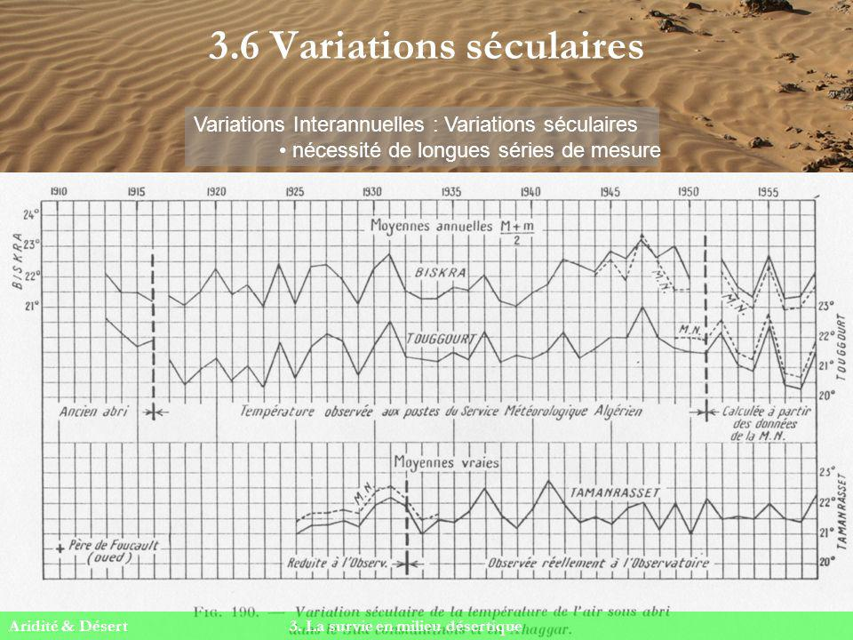 3.6 Variations séculaires