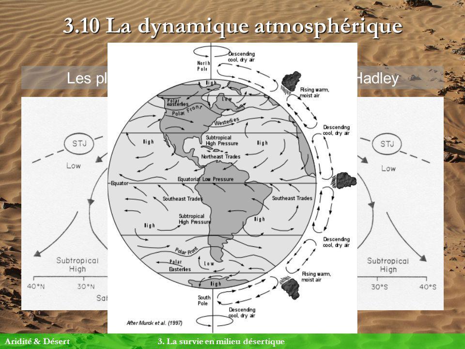 3.10 La dynamique atmosphérique