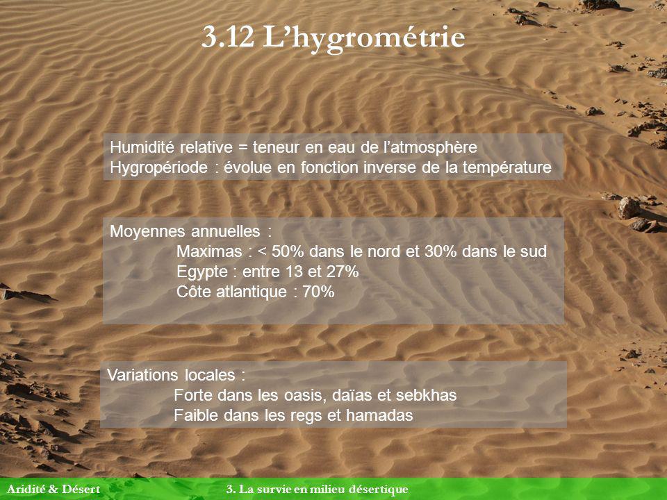 3.12 L'hygrométrie Humidité relative = teneur en eau de l'atmosphère