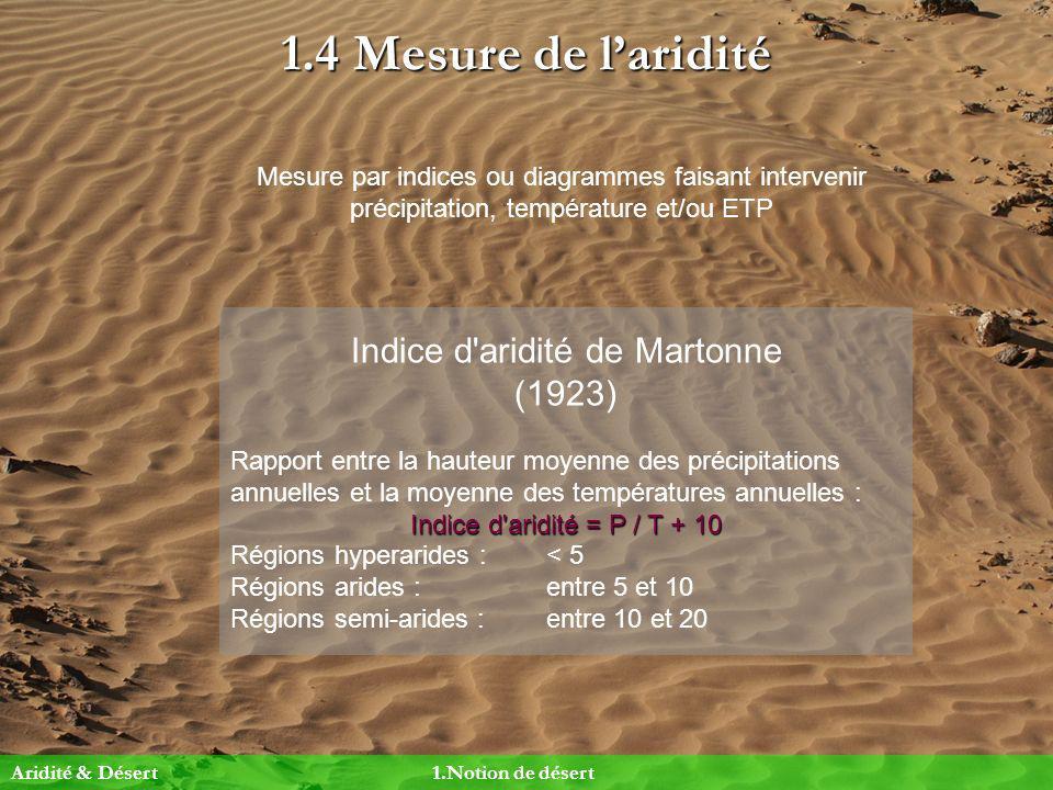 Indice d aridité de Martonne