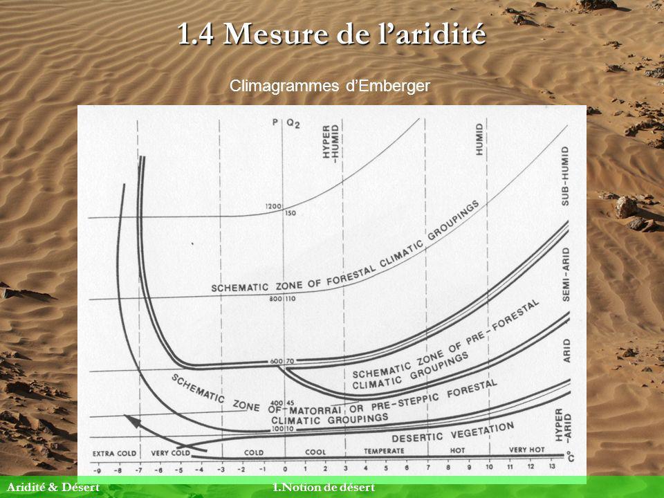 Climagrammes d'Emberger