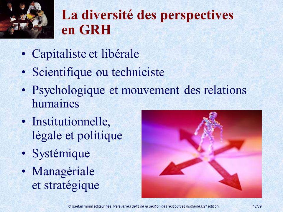 La diversité des perspectives en GRH