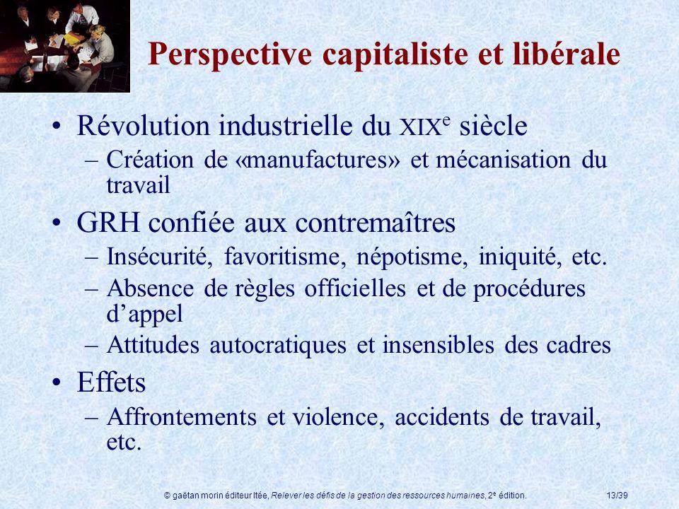 Perspective capitaliste et libérale