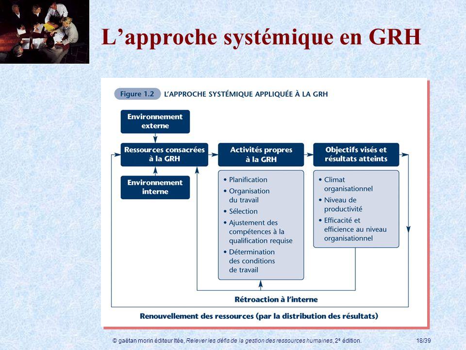 L'approche systémique en GRH
