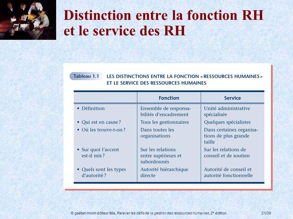 Distinction entre la fonction RH et le service des RH
