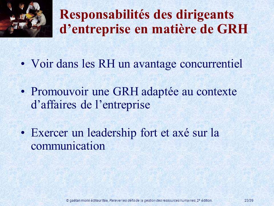 Responsabilités des dirigeants d'entreprise en matière de GRH