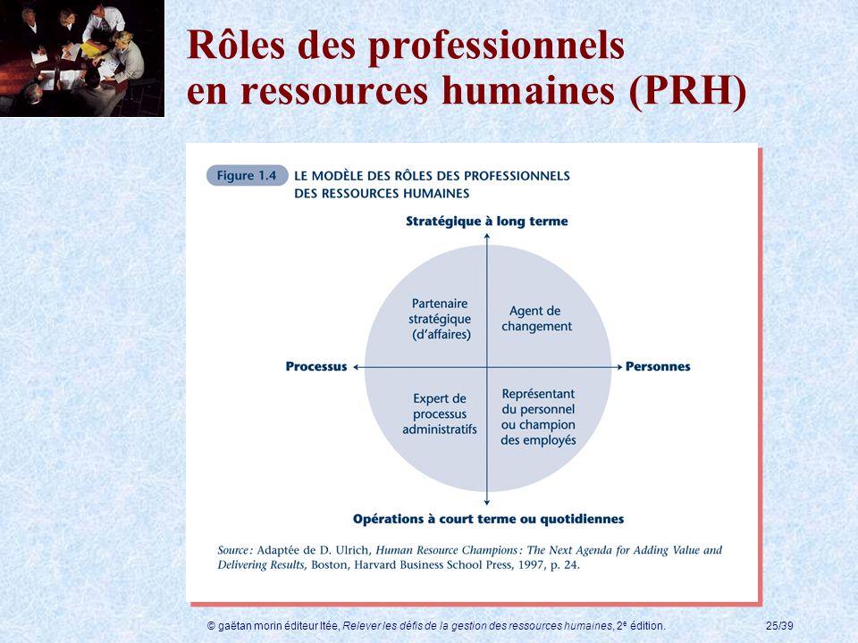 Rôles des professionnels en ressources humaines (PRH)