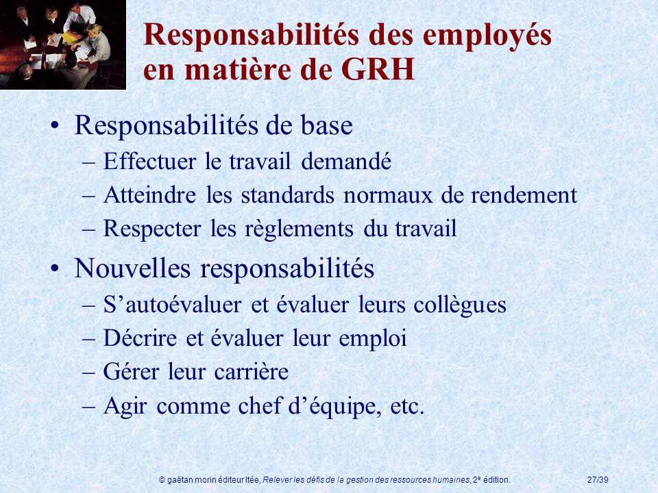 Responsabilités des employés en matière de GRH