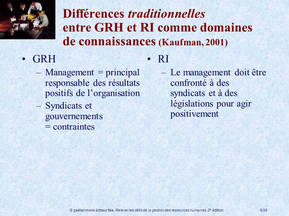 Différences traditionnelles entre GRH et RI comme domaines de connaissances (Kaufman, 2001)