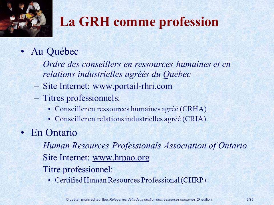 La GRH comme profession