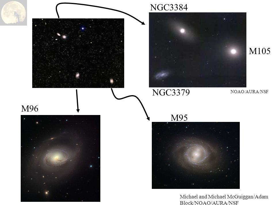 NOAO/AURA/NSF M105. NGC3384. NGC3379. M96. M95.