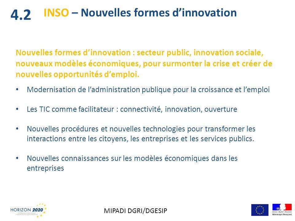 4.2 INSO – Nouvelles formes d'innovation