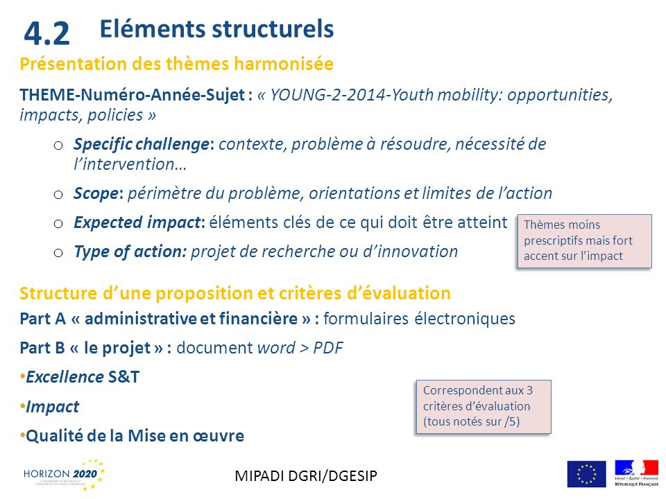 4.2 Eléments structurels Présentation des thèmes harmonisée