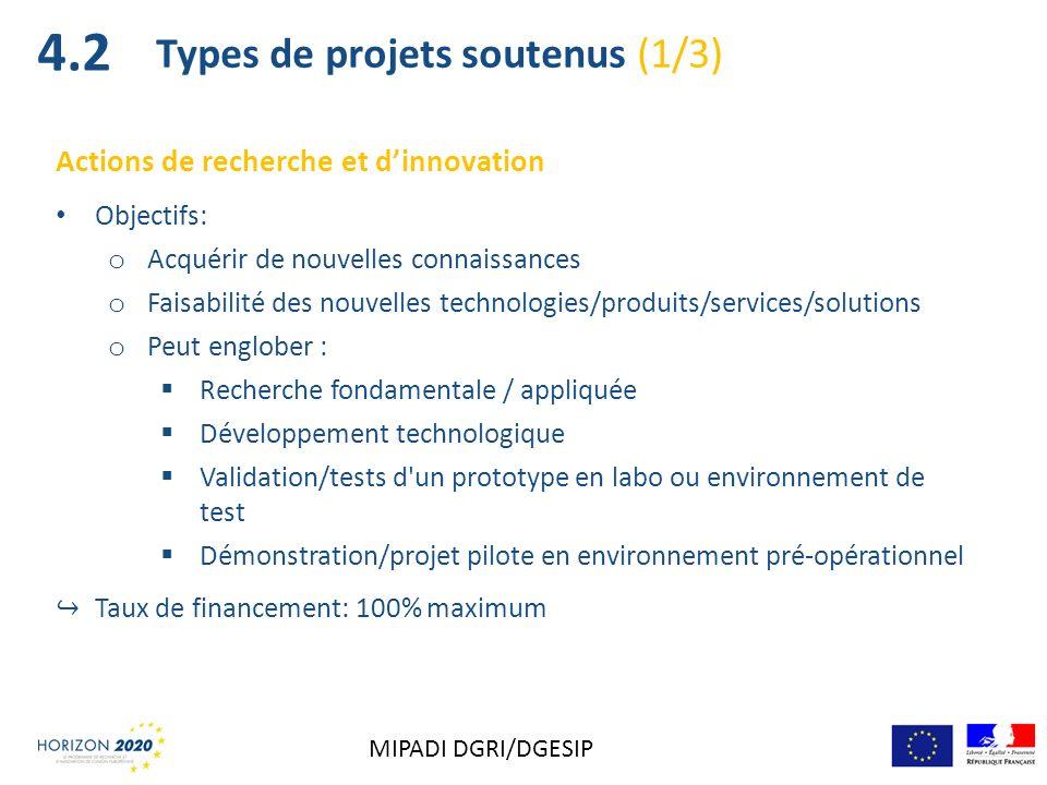 4.2 Types de projets soutenus (1/3)