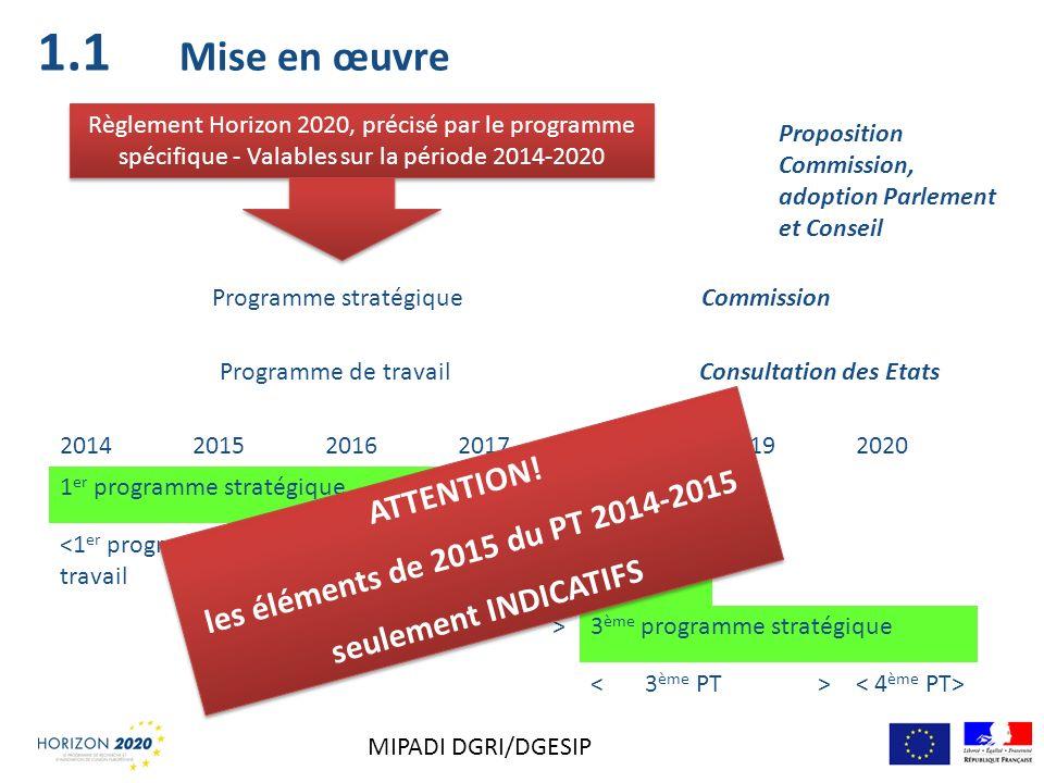 1.1 Mise en œuvre les éléments de 2015 du PT 2014-2015 ATTENTION!