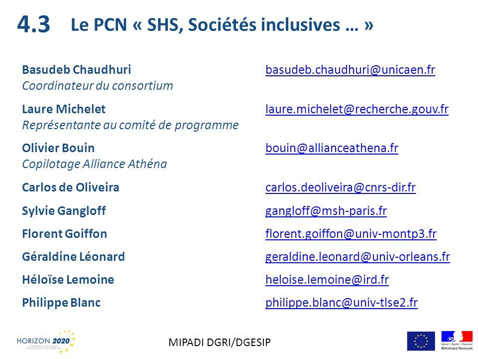 4.3 Le PCN « SHS, Sociétés inclusives … » Basudeb Chaudhuri