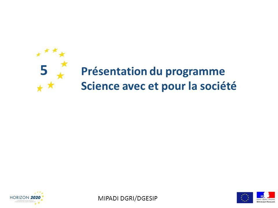 5 Présentation du programme Science avec et pour la société