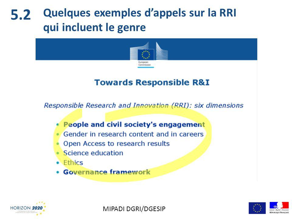 5.2 Quelques exemples d'appels sur la RRI qui incluent le genre