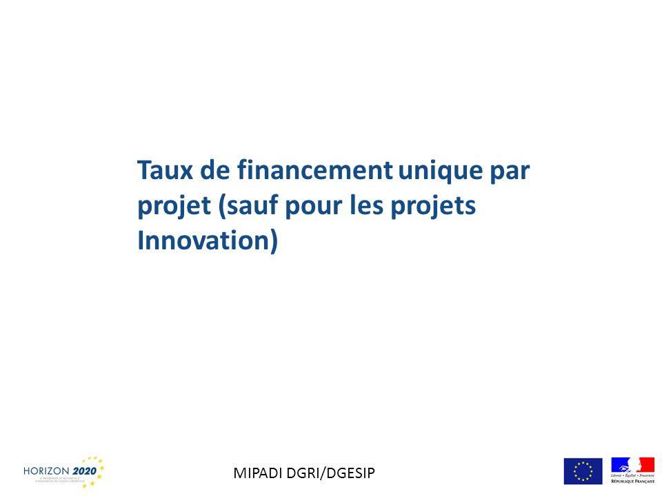Taux de financement unique par projet (sauf pour les projets Innovation)