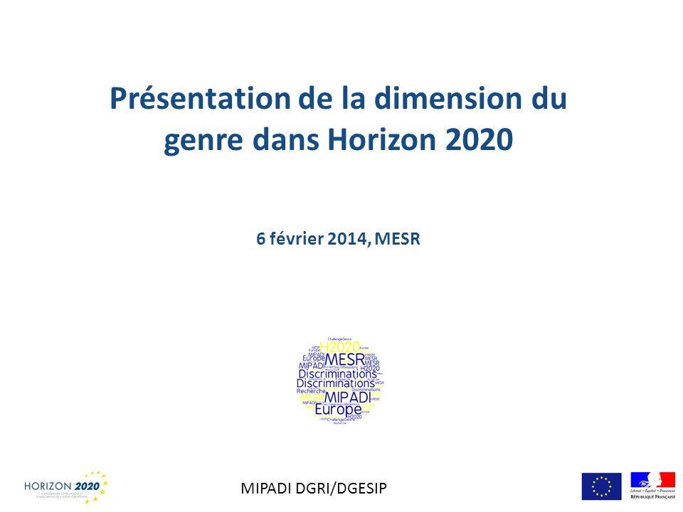 Présentation de la dimension du genre dans Horizon 2020