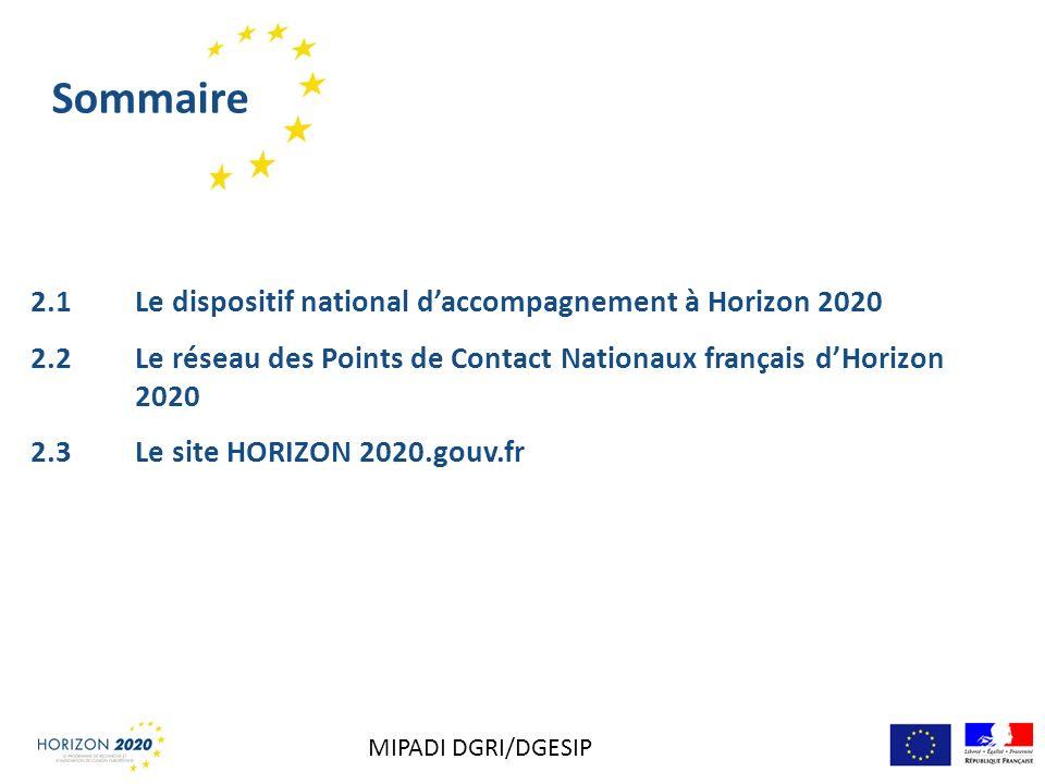 Sommaire 2.1 Le dispositif national d'accompagnement à Horizon 2020