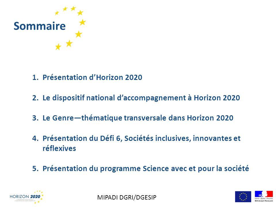 Sommaire Présentation d'Horizon 2020