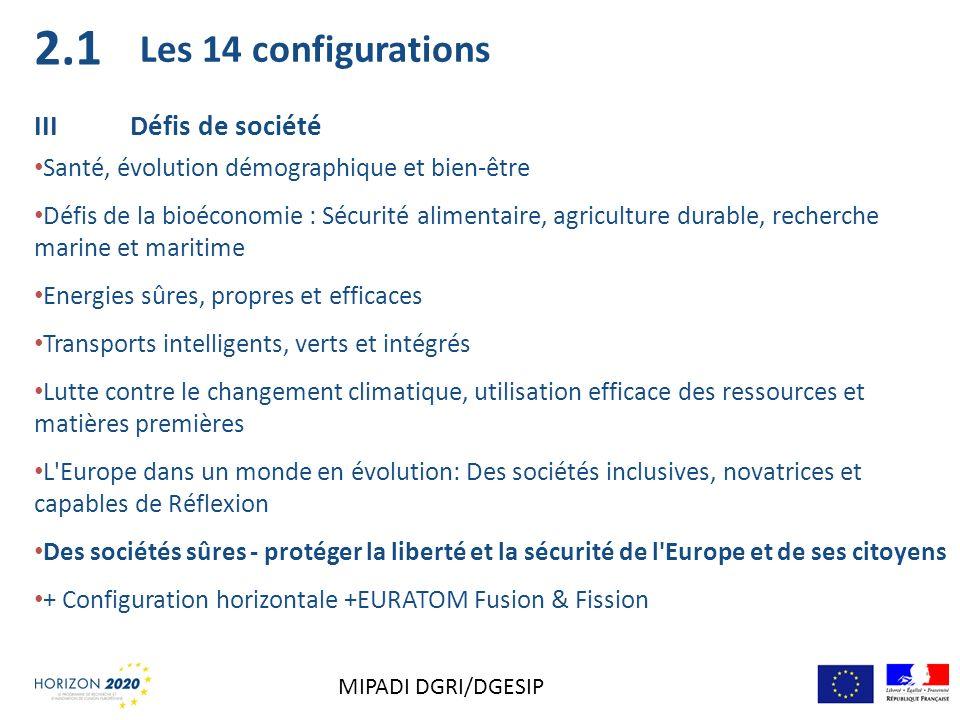 2.1 Les 14 configurations III Défis de société
