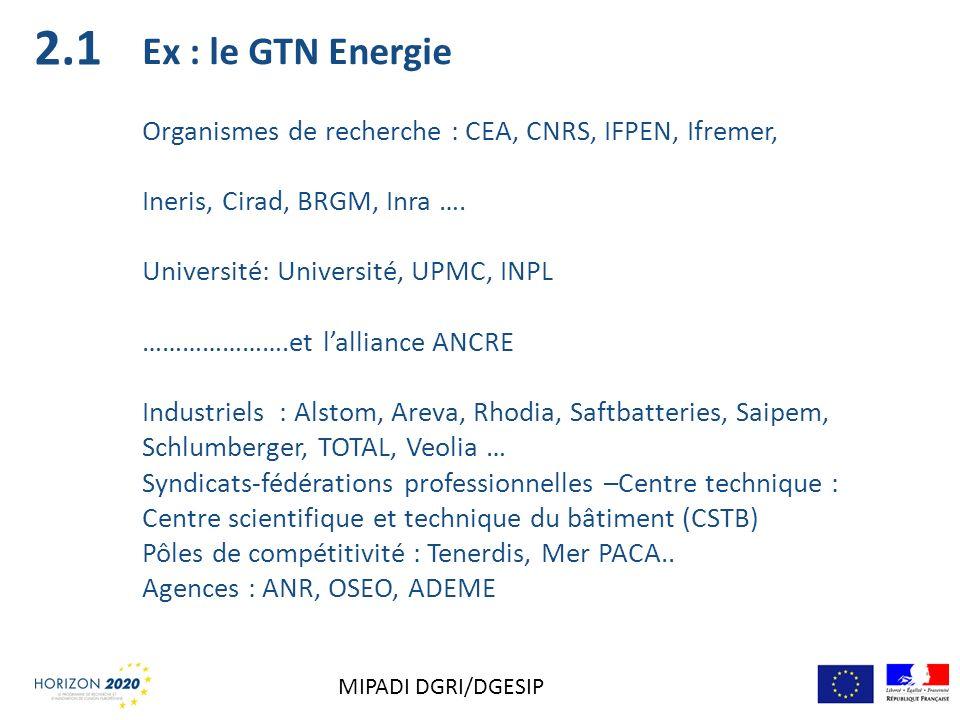 2.1 Ex : le GTN Energie. Organismes de recherche : CEA, CNRS, IFPEN, Ifremer, Ineris, Cirad, BRGM, Inra ….