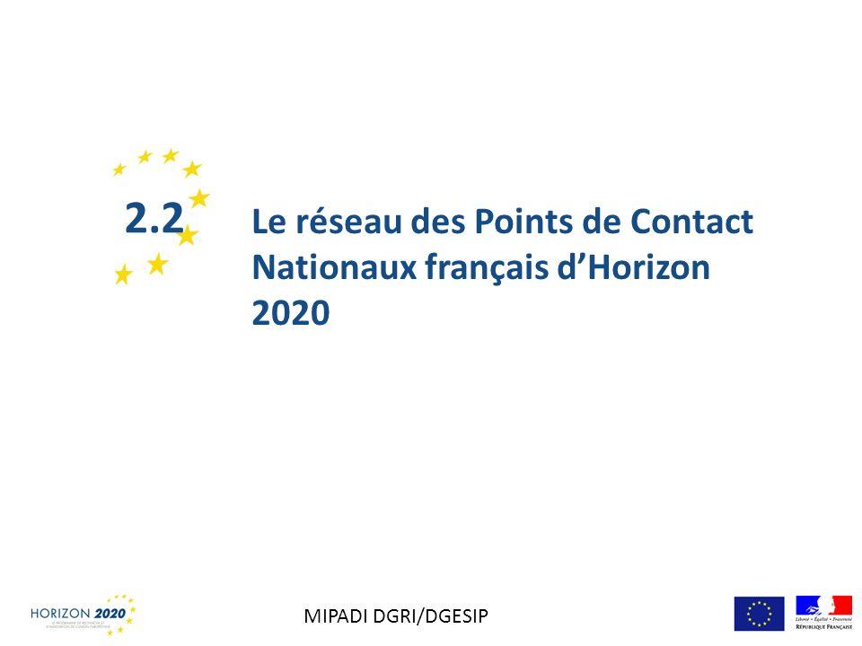 2.2 Le réseau des Points de Contact Nationaux français d'Horizon 2020