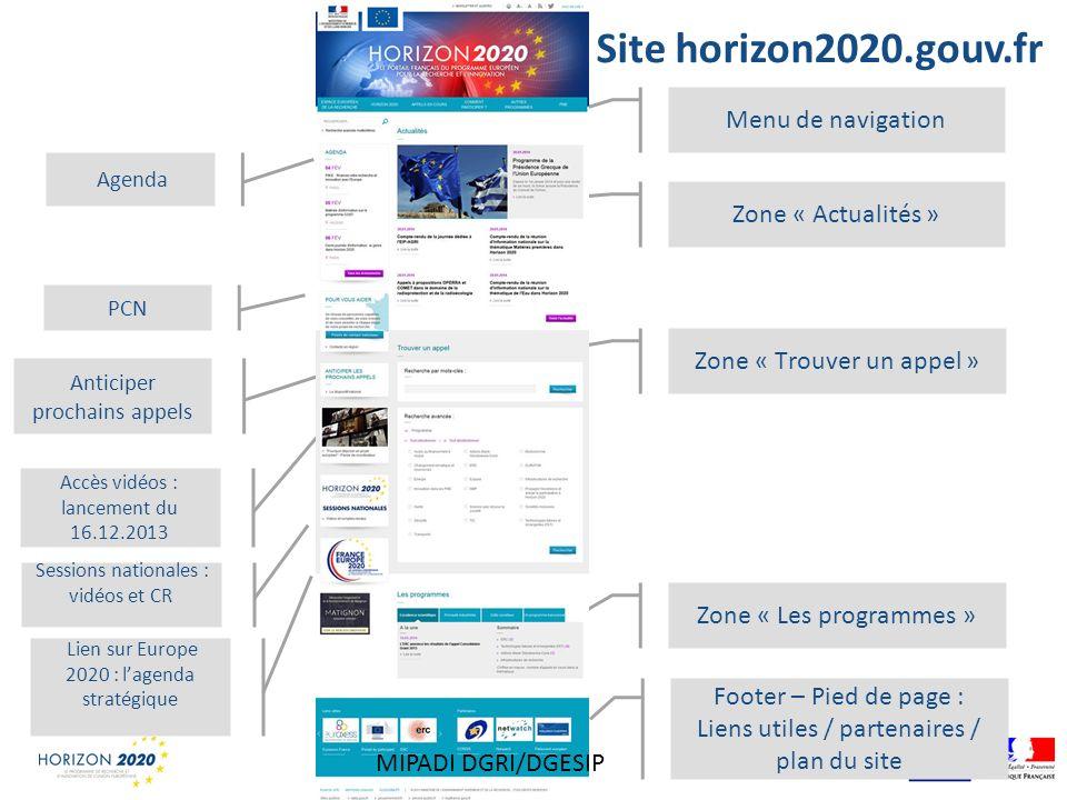 Site horizon2020.gouv.fr Menu de navigation Zone « Actualités »