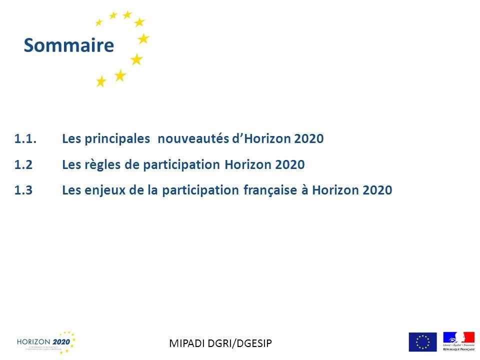 Sommaire 1.1. Les principales nouveautés d'Horizon 2020