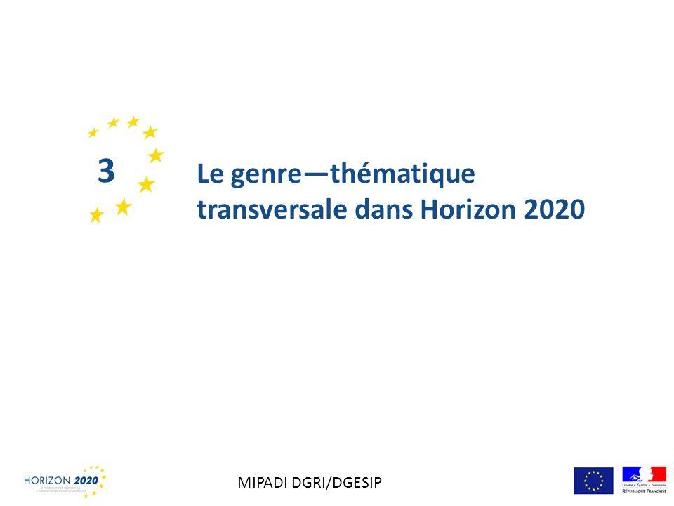3 Le genre—thématique transversale dans Horizon 2020
