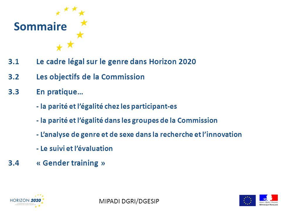 Sommaire 3.1 Le cadre légal sur le genre dans Horizon 2020